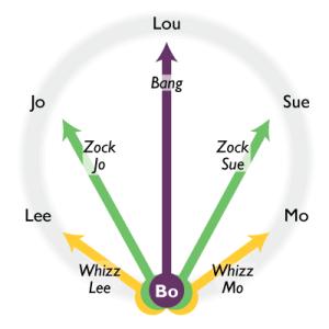WhizzZockBang1