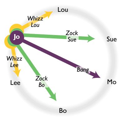 WhizzZockBang2