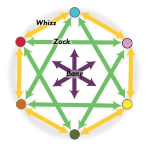 WhizzZockBang3